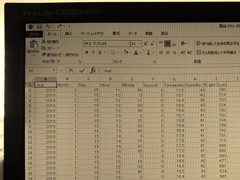 豊田市都築建設にて温湿度計 携帯リンク温湿度計 データ