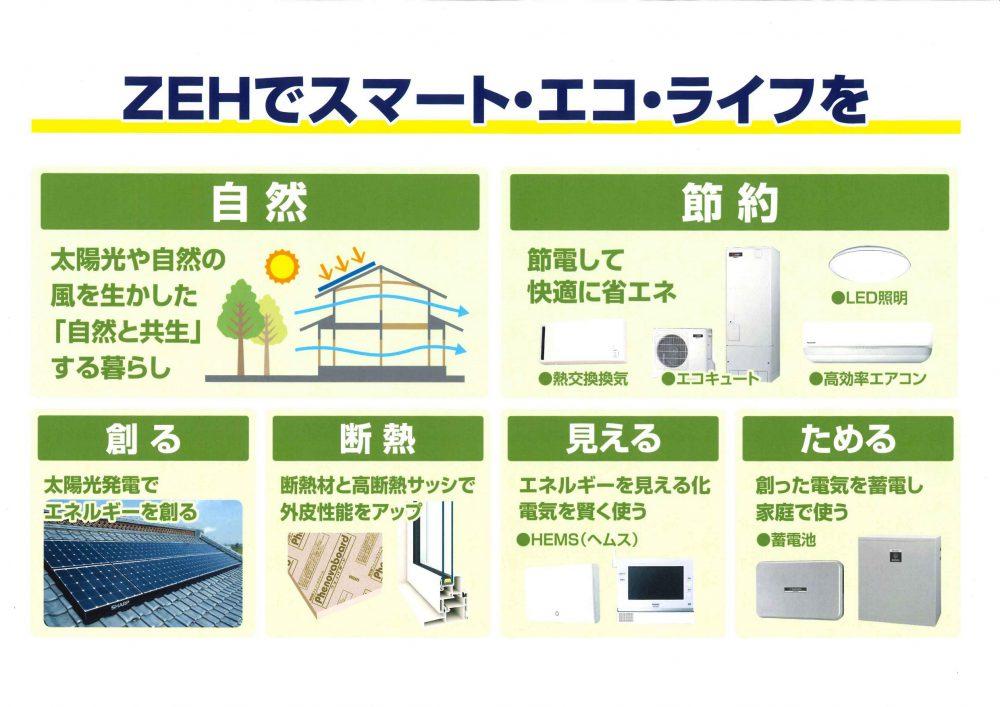 豊田市㈱都築建設でZEH(ゼッチ)住宅でスマートエコライフ