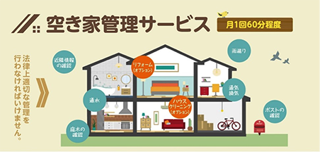 豊田市木の家工務店都築建設の空き家管理サービス