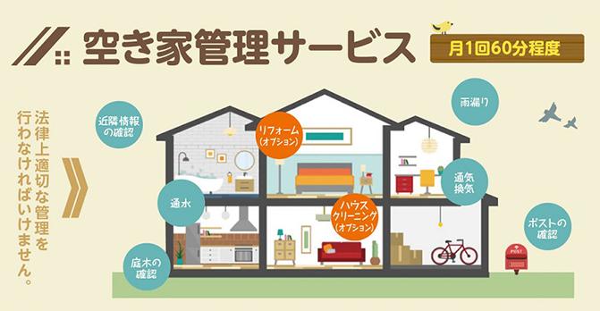 豊田市の空き家管理サービス