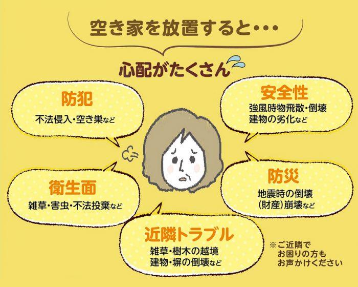 豊田市の空き家問題